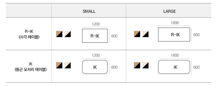 IK-List-Table-2019.jpg