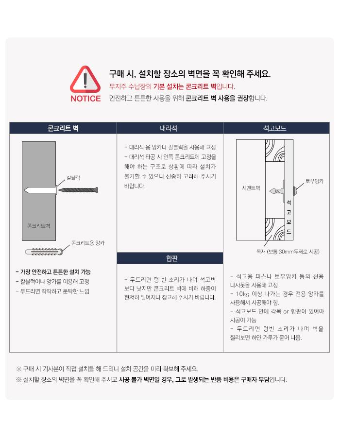 Look-wall-notice-2.jpg